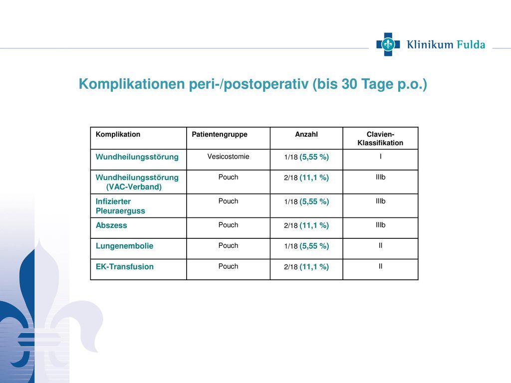 Komplikationen peri-/postoperativ (bis 30 Tage p.o.)