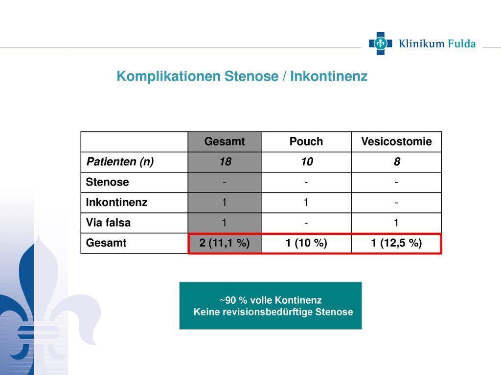 Komplikationen Stenose / Inkontinenz