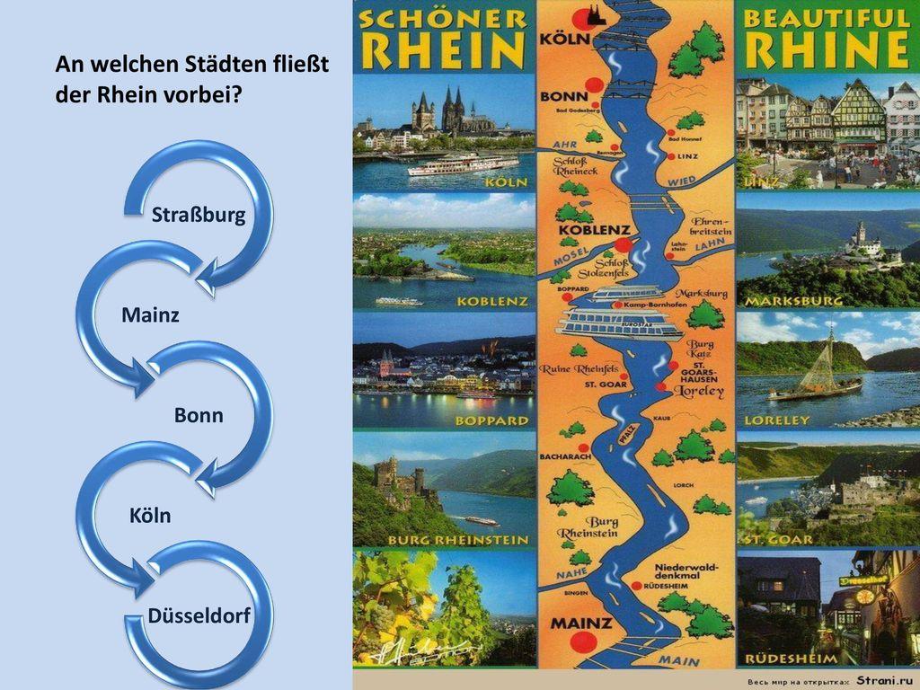 An welchen Städten fließt der Rhein vorbei