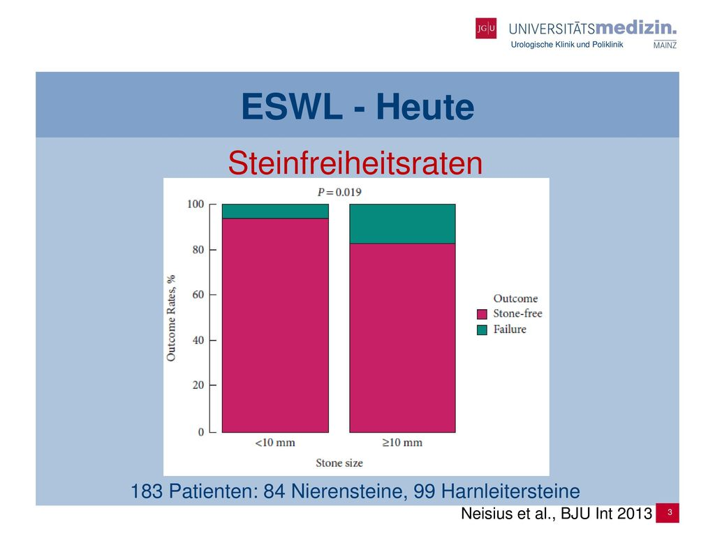 ESWL - Heute Steinfreiheitsraten
