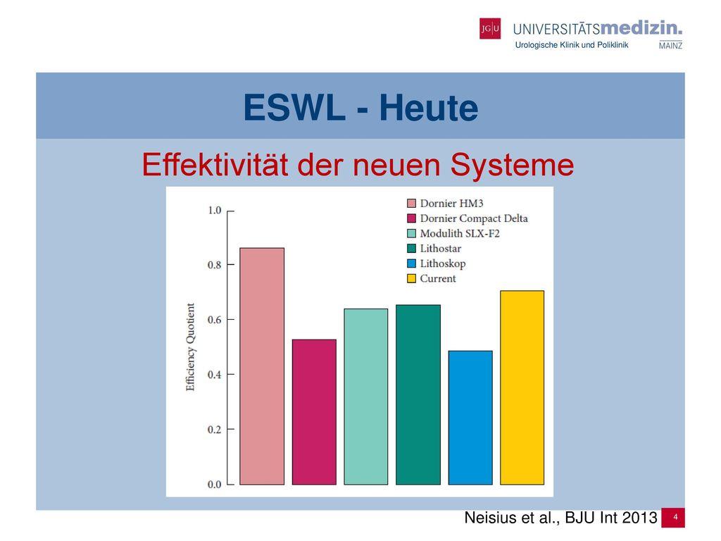 ESWL - Heute Effektivität der neuen Systeme