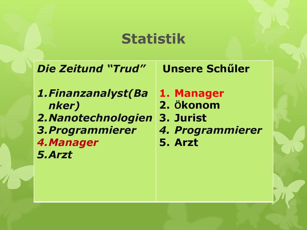 Statistik Die Zeitund Trud Finanzanalyst(Banker) Nanotechnologien