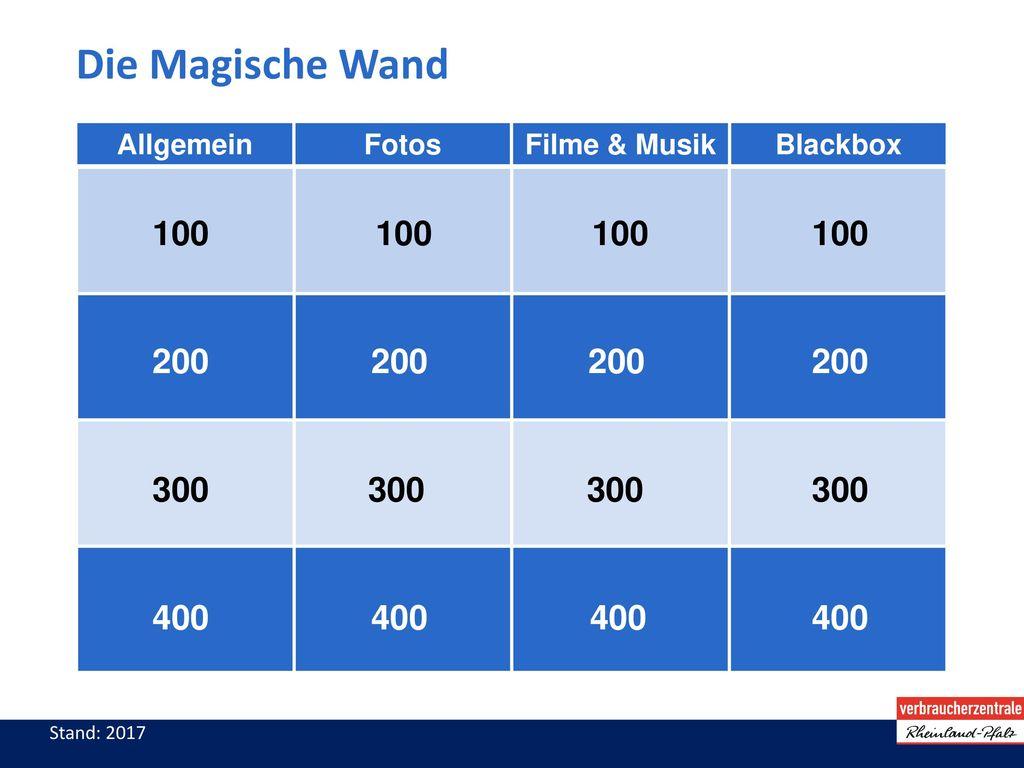 Die Magische Wand Allgemein. Fotos. Filme & Musik. Blackbox. 100. 100. 100. 100. 200. 200.