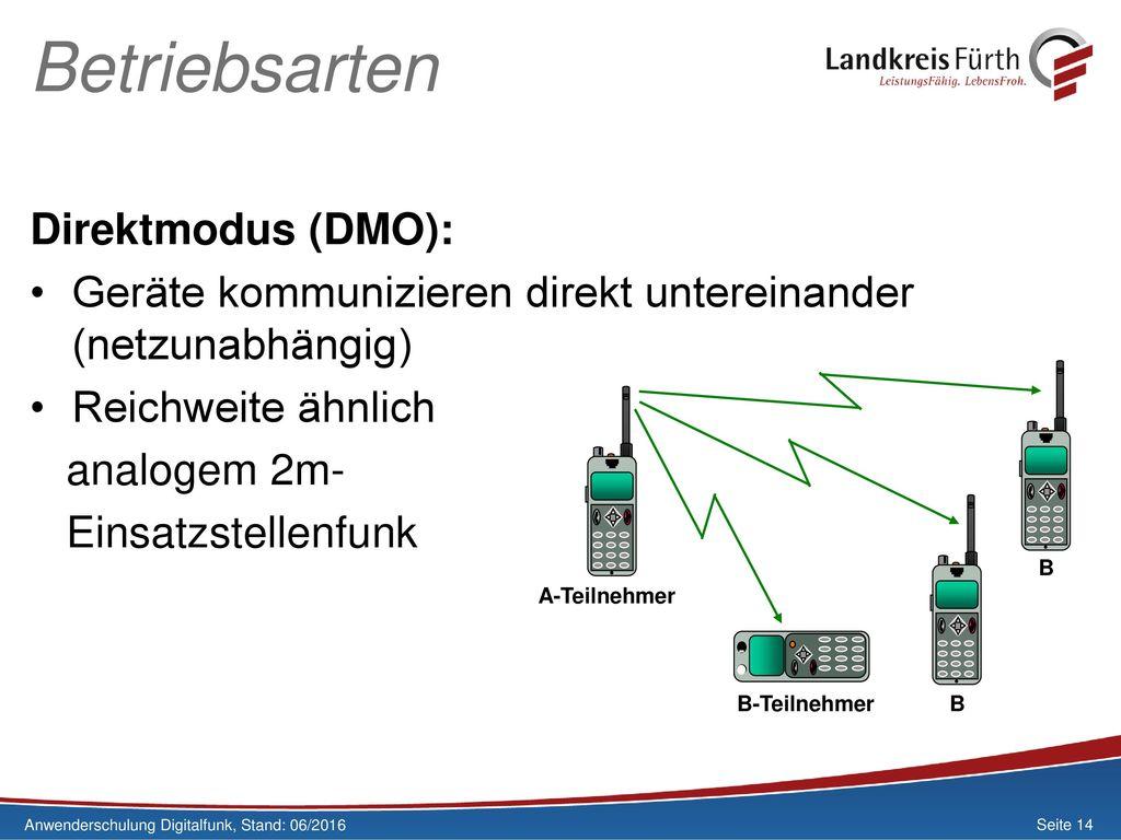 Betriebsarten Direktmodus (DMO):