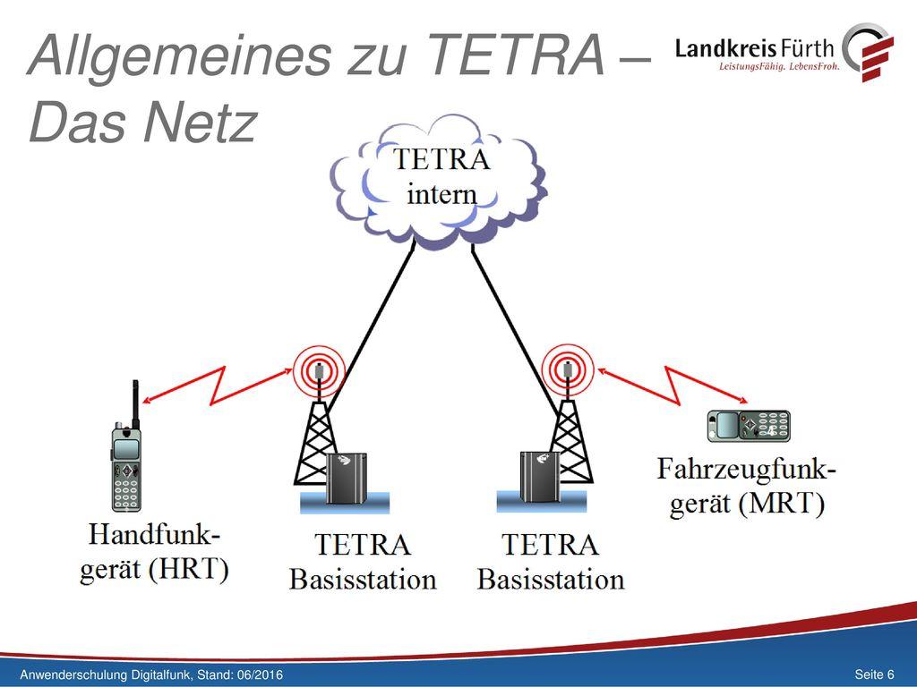 Allgemeines zu TETRA – Das Netz