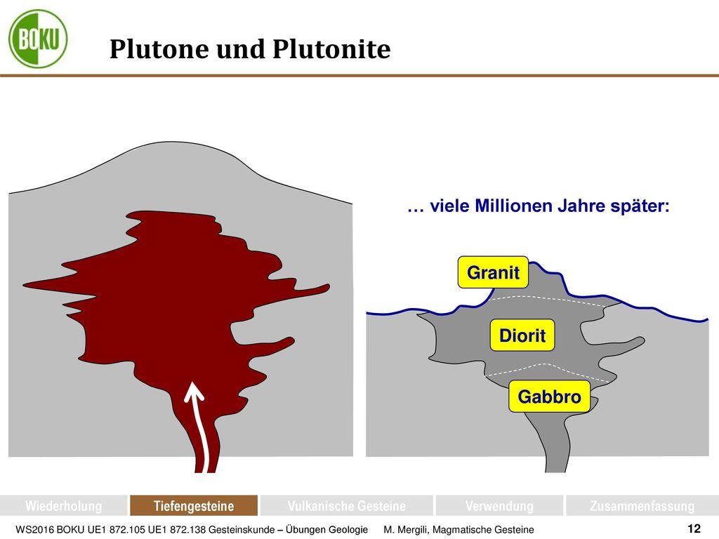 Plutone und Plutonite … viele Millionen Jahre später: Granit Diorit