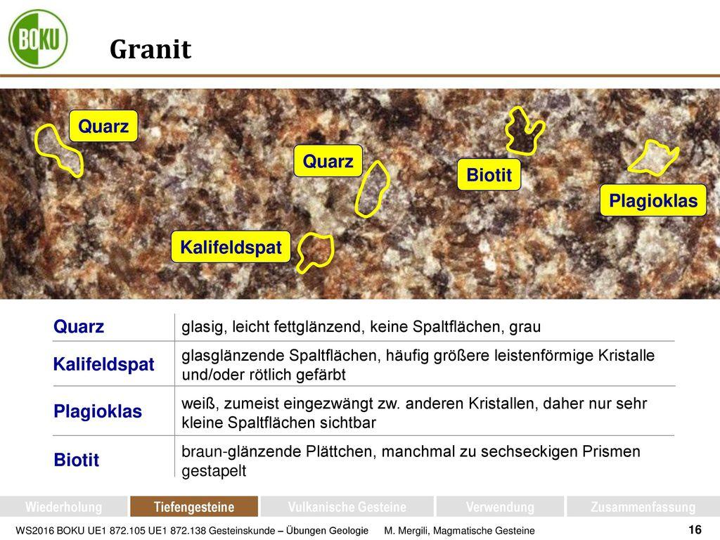 Granit Quarz Quarz Biotit Plagioklas Kalifeldspat Quarz Kalifeldspat