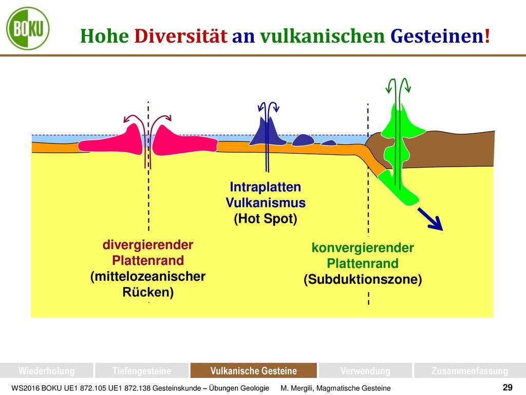 Hohe Diversität an vulkanischen Gesteinen!