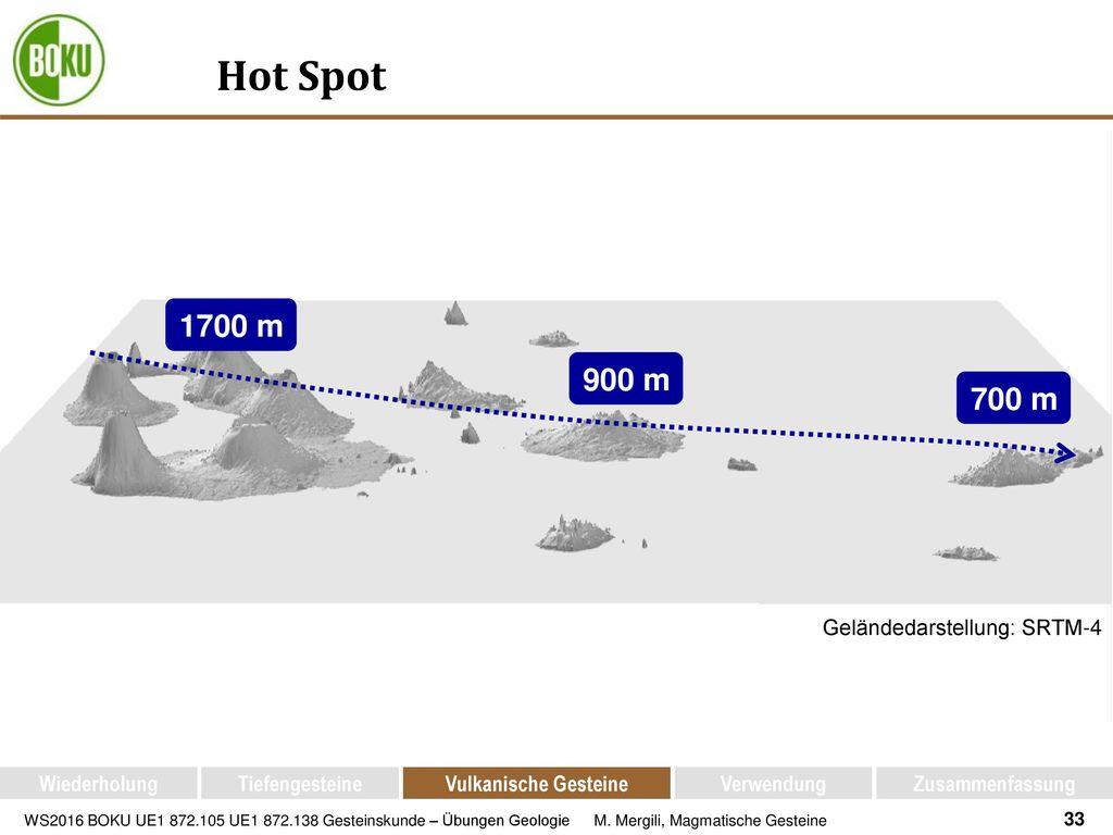 Hot Spot 1700 m 900 m 700 m Geländedarstellung: SRTM-4 Wiederholung