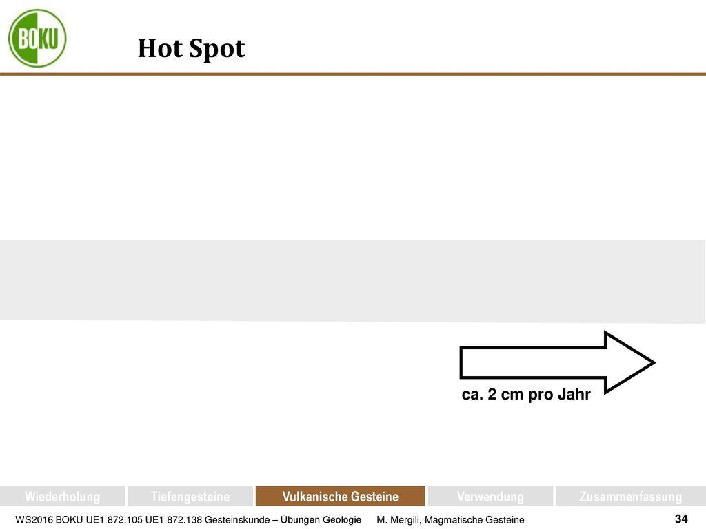 Hot Spot ca. 2 cm pro Jahr Wiederholung Tiefengesteine
