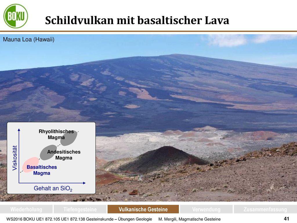 Schildvulkan mit basaltischer Lava