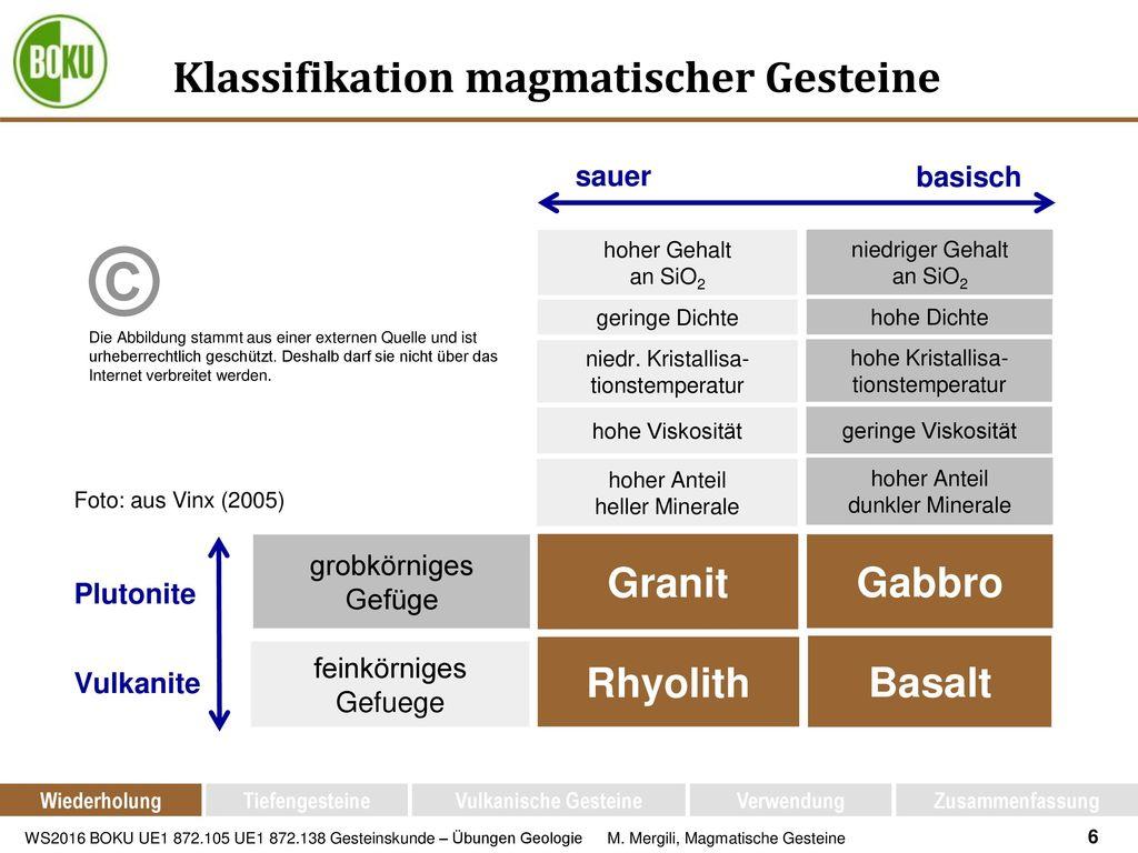 Klassifikation magmatischer Gesteine
