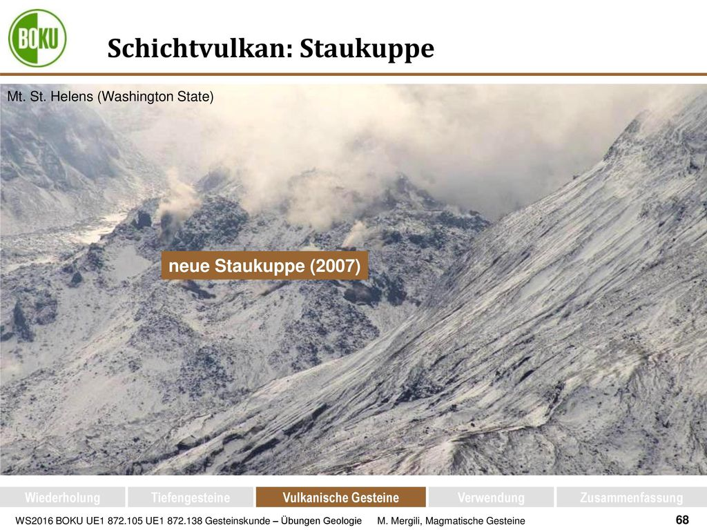 Schichtvulkan: Staukuppe