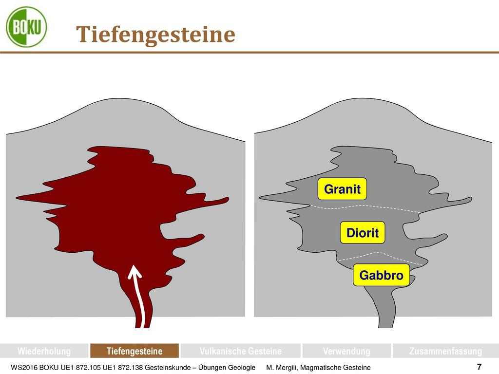 Tiefengesteine Granit Diorit Gabbro Wiederholung Tiefengesteine
