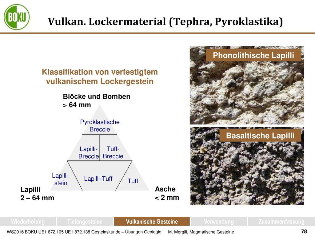 Vulkan. Lockermaterial (Tephra, Pyroklastika)
