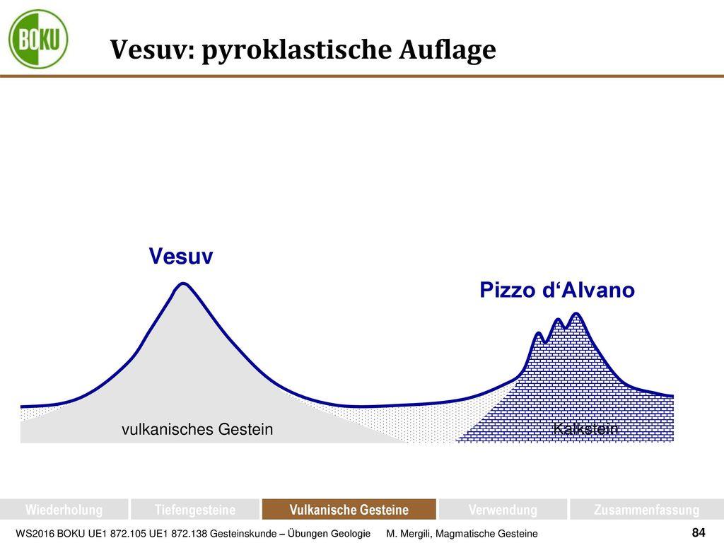 Vesuv: pyroklastische Auflage
