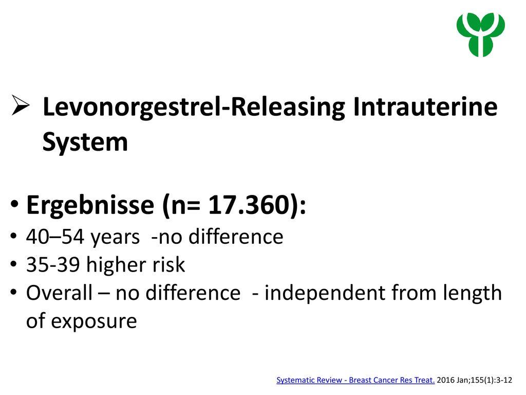 Levonorgestrel-Releasing Intrauterine System