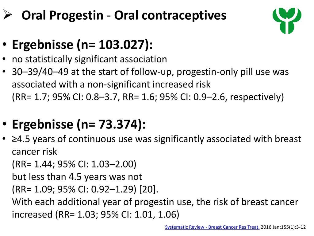 Oral Progestin - Oral contraceptives Ergebnisse (n= 103.027):