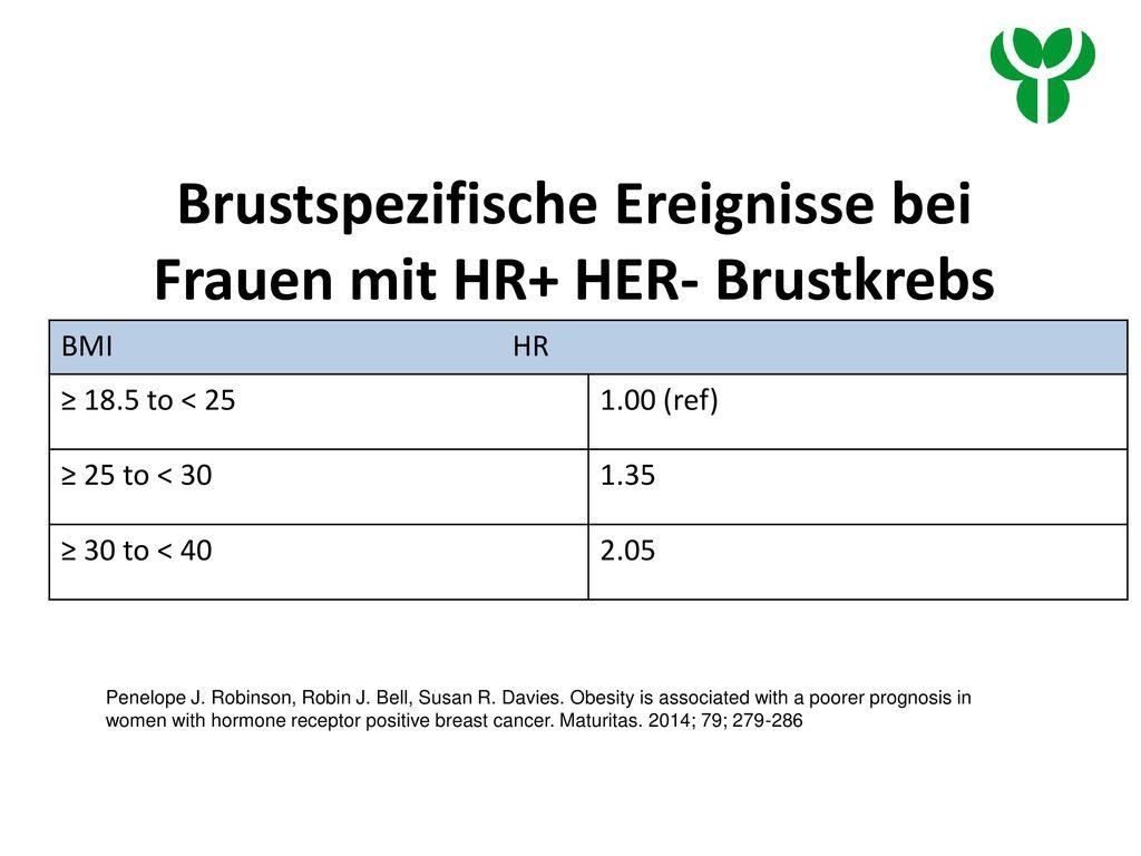 Brustspezifische Ereignisse bei Frauen mit HR+ HER- Brustkrebs