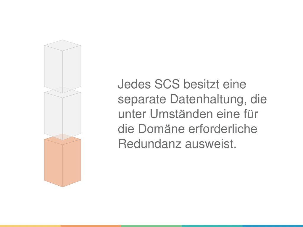 Jedes SCS besitzt eine separate Datenhaltung, die unter Umständen eine für die Domäne erforderliche Redundanz ausweist.