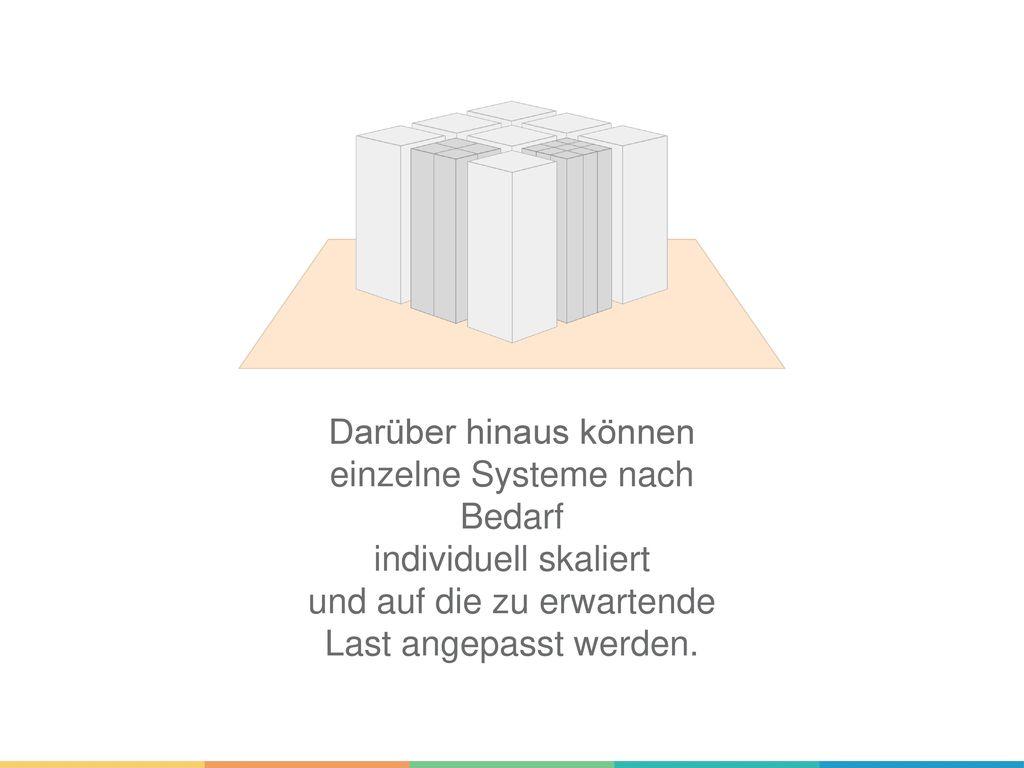 Darüber hinaus können einzelne Systeme nach Bedarf individuell skaliert und auf die zu erwartende Last angepasst werden.