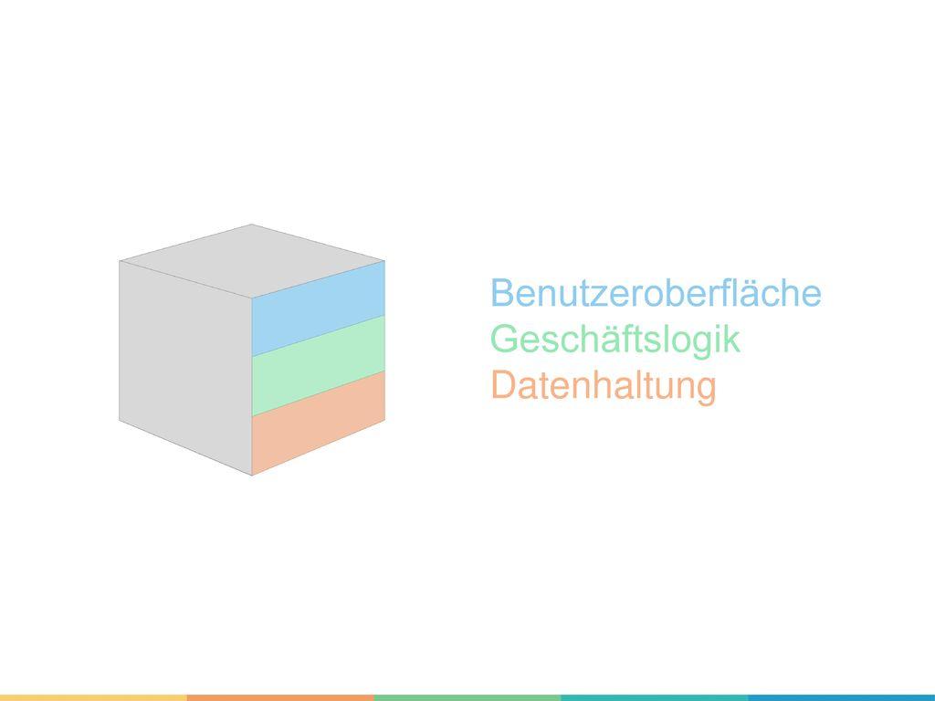 Benutzeroberfläche Geschäftslogik Datenhaltung