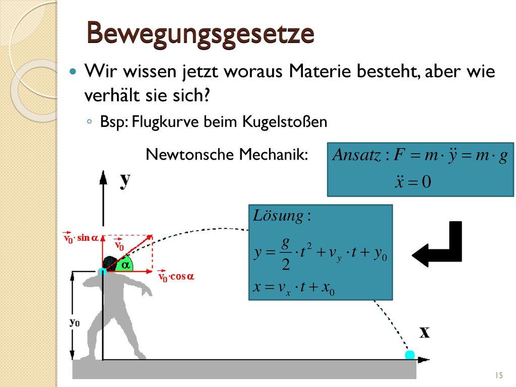 Bewegungsgesetze Wir wissen jetzt woraus Materie besteht, aber wie verhält sie sich Bsp: Flugkurve beim Kugelstoßen.