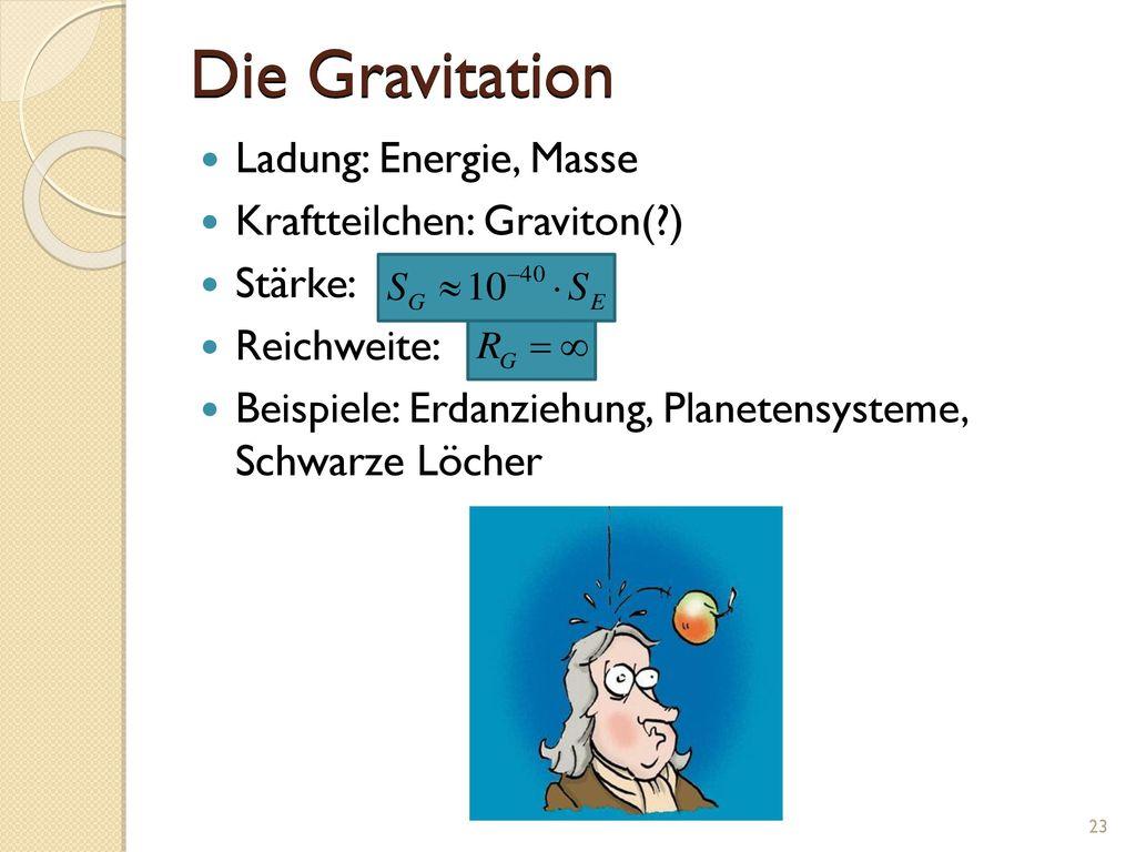 Die Gravitation Ladung: Energie, Masse Kraftteilchen: Graviton( )