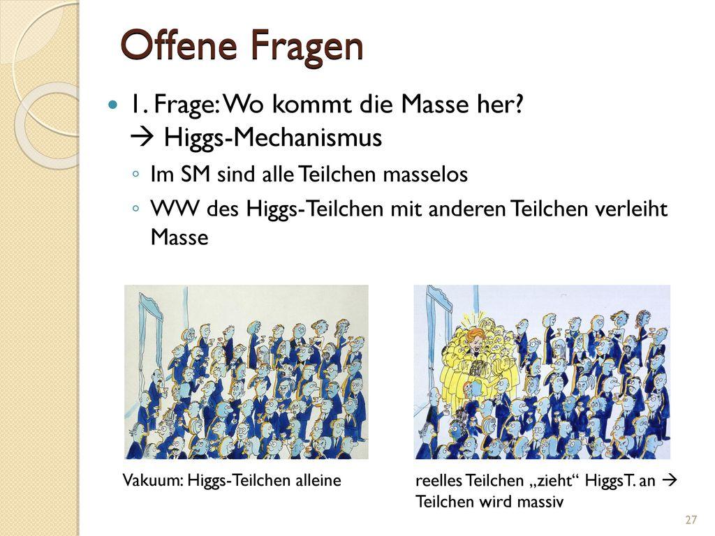 Offene Fragen 1. Frage: Wo kommt die Masse her  Higgs-Mechanismus