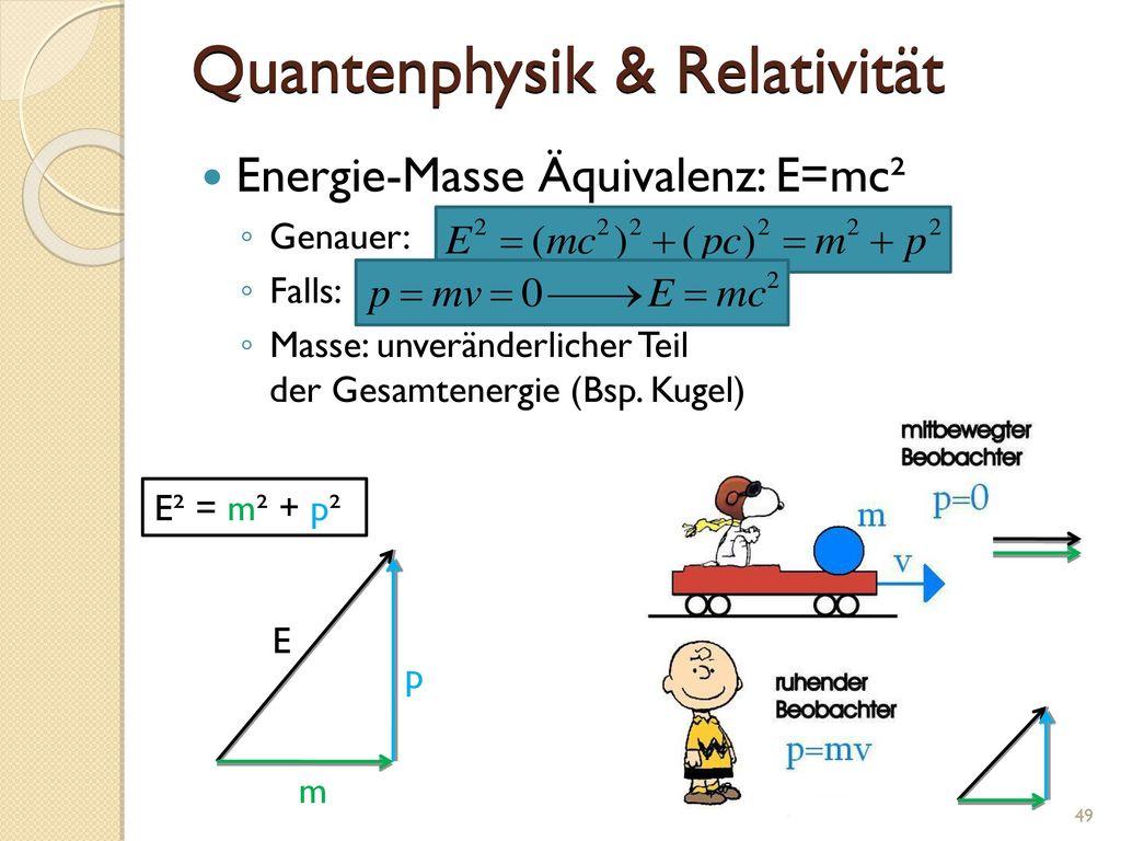 Quantenphysik & Relativität
