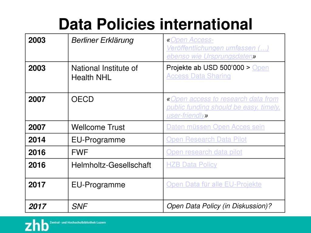 Data Policies international