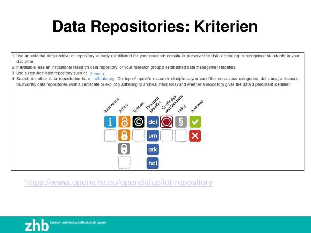 Data Repositories: Kriterien