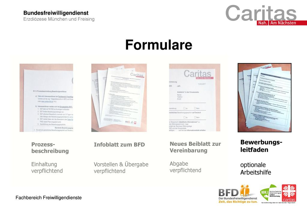 Formulare Bewerbungs-leitfaden optionale Arbeitshilfe