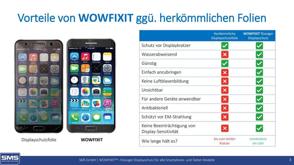 Vorteile von WOWFIXIT ggü. herkömmlichen Folien
