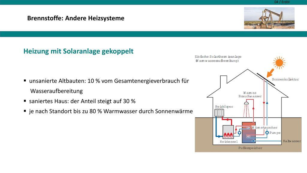 Großartig Warmwasser Und Heizsysteme Kombiniert Bilder - Der ...