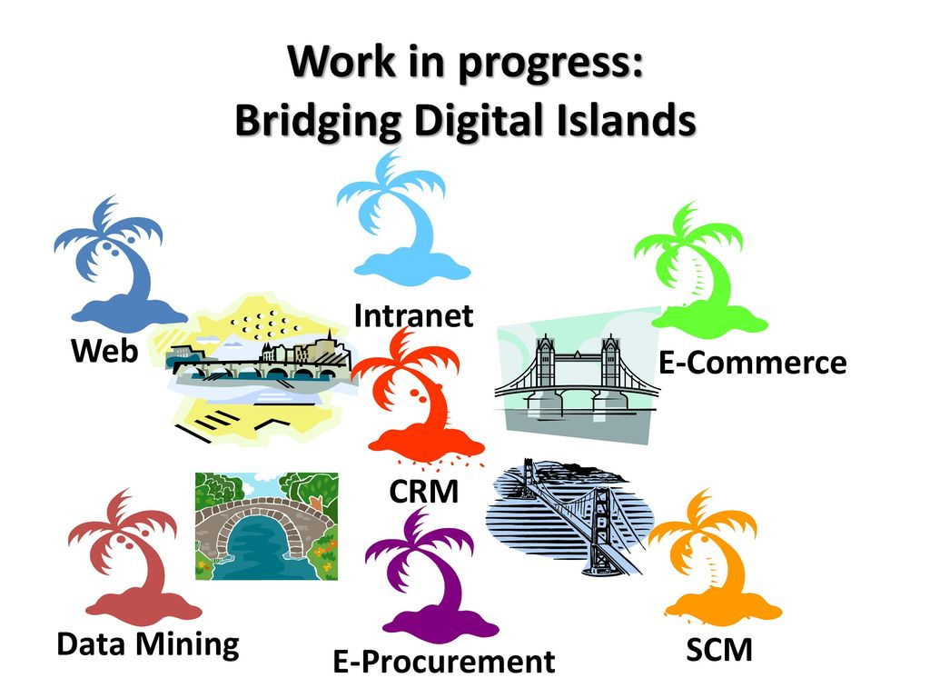 Bridging Digital Islands