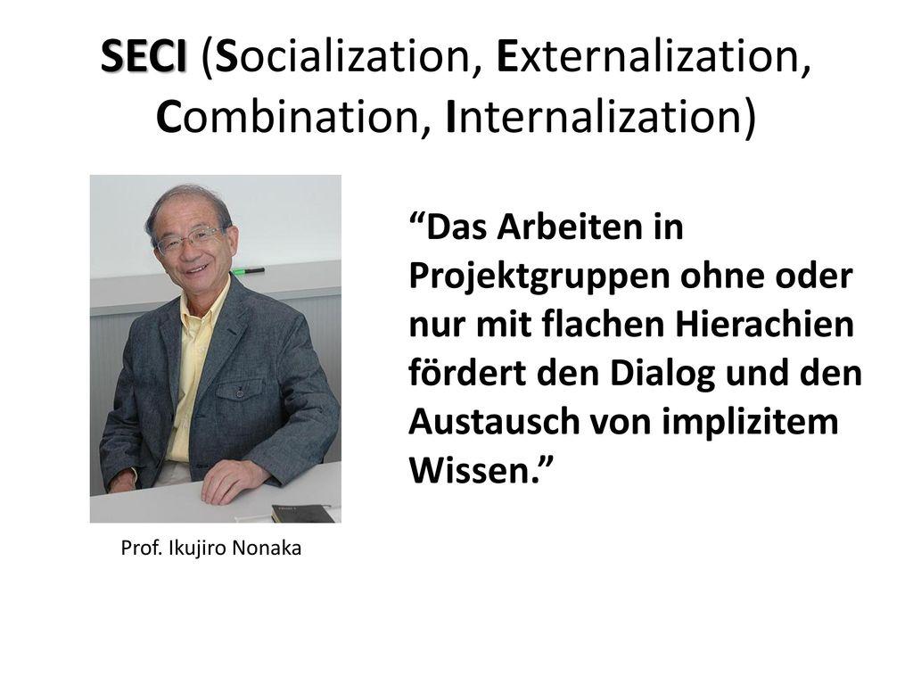 SECI (Socialization, Externalization, Combination, Internalization)