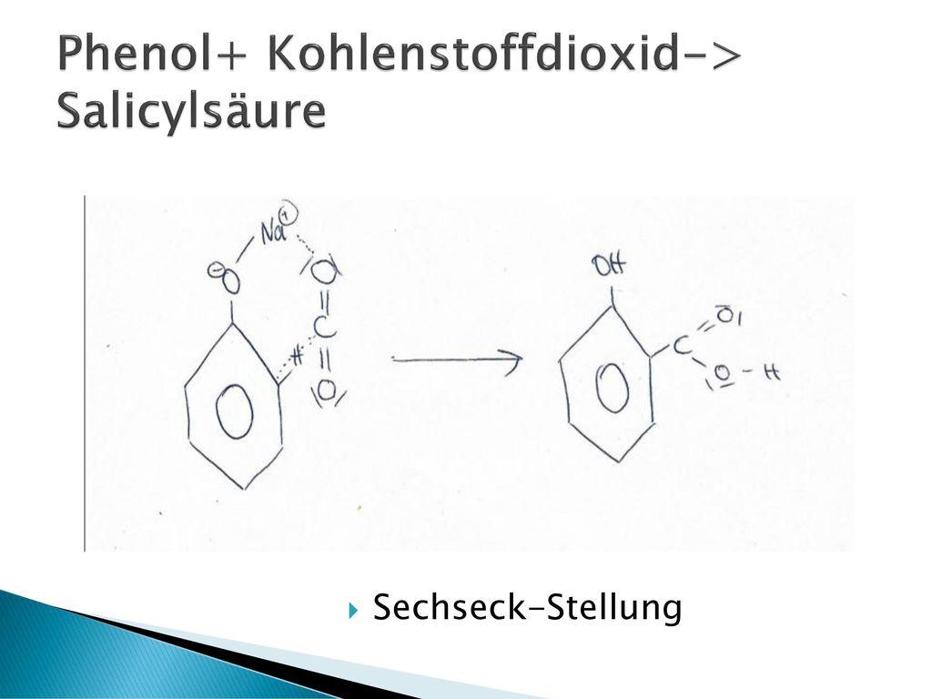 Phenol+ Kohlenstoffdioxid-> Salicylsäure