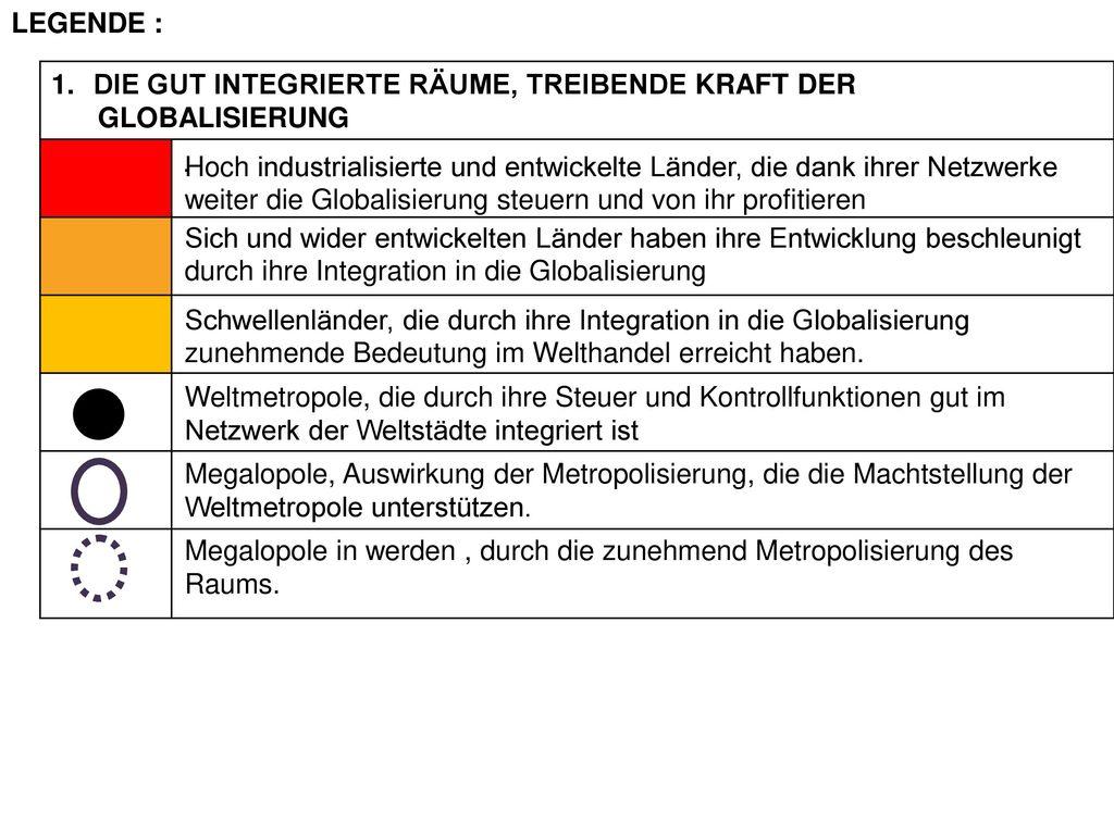 LEGENDE : DIE GUT INTEGRIERTE RÄUME, TREIBENDE KRAFT DER. GLOBALISIERUNG. .
