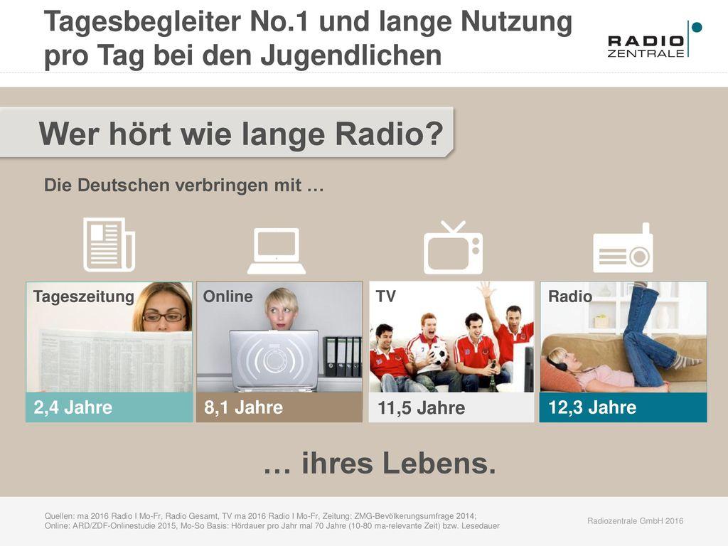 Wer hört wie lange Radio