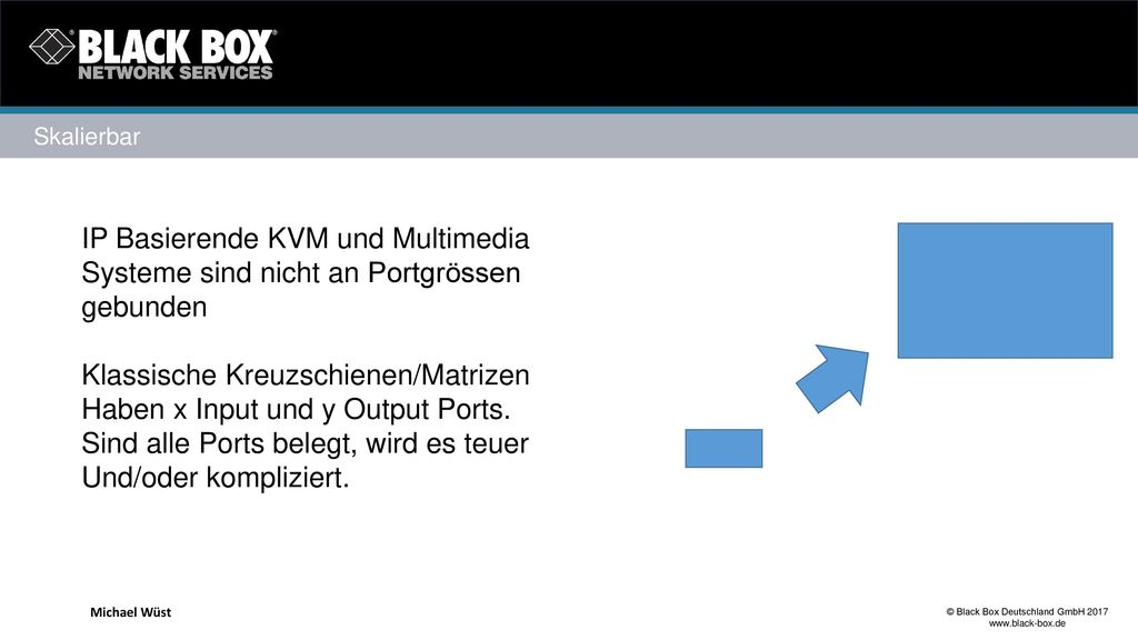 IP Basierende KVM und Multimedia Systeme sind nicht an Portgrössen