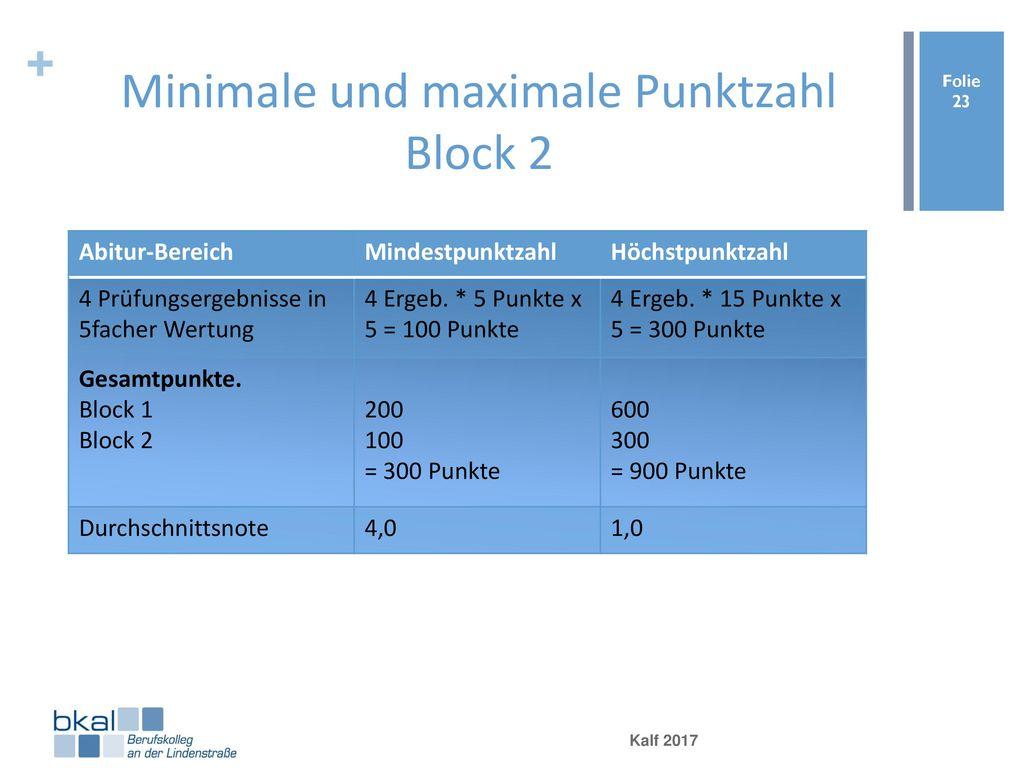 Minimale und maximale Punktzahl Block 2