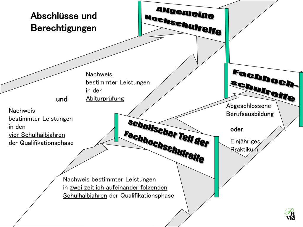 Nett Vorlage Für Autoverkaufsrechnung Galerie - Entry Level Resume ...