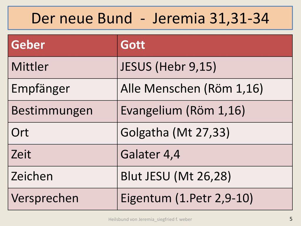 Der neue Bund - Jeremia 31,31-34