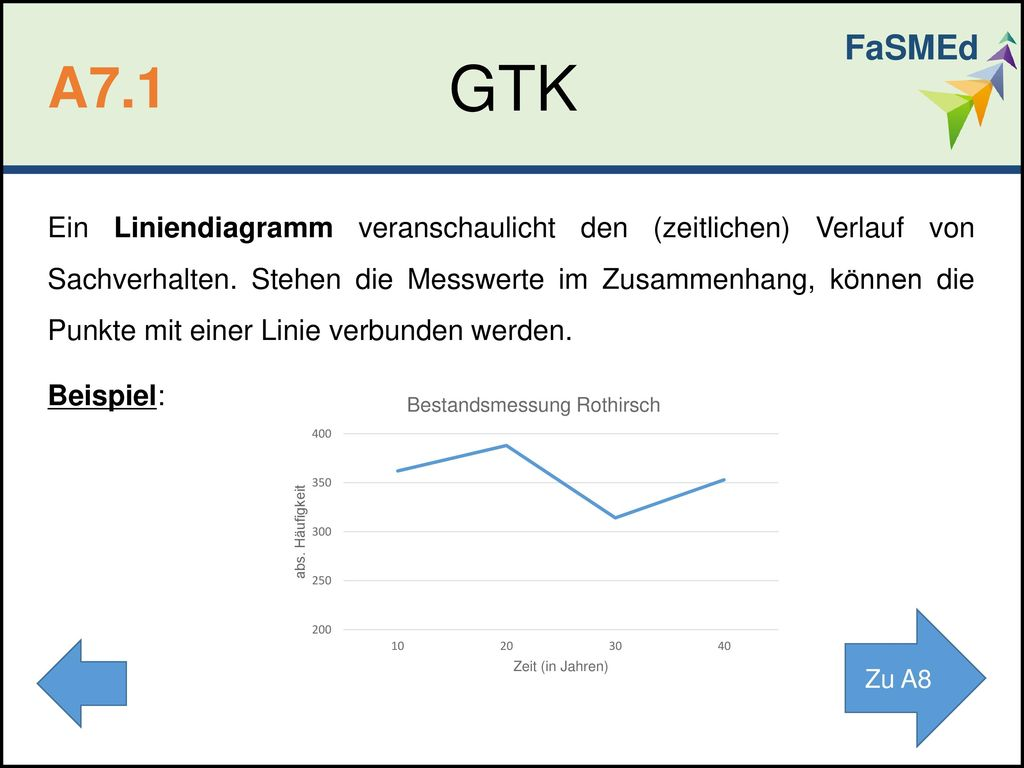 FaSMEd GTK. A7.1.
