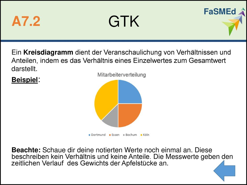 FaSMEd GTK. A7.2.