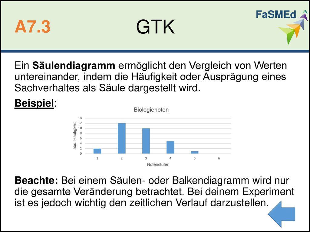FaSMEd GTK. A7.3.