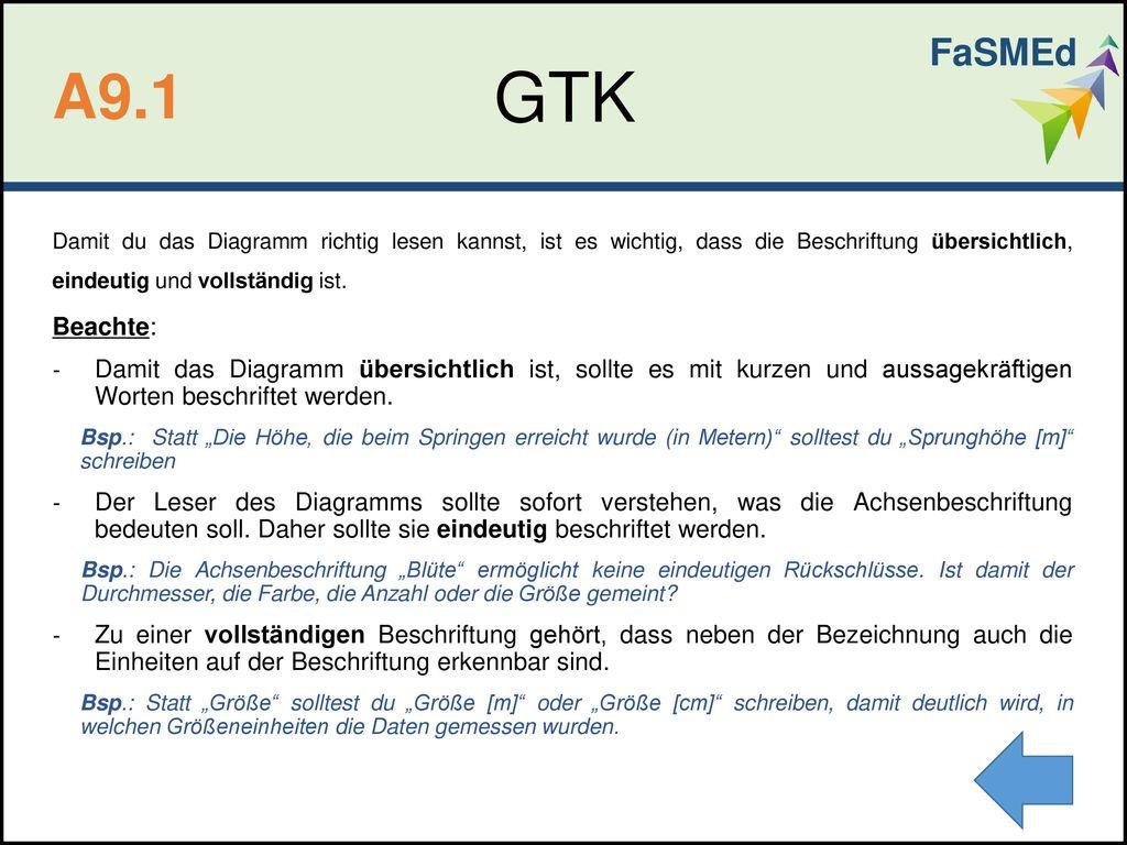 FaSMEd GTK. A9.1. Damit du das Diagramm richtig lesen kannst, ist es wichtig, dass die Beschriftung übersichtlich, eindeutig und vollständig ist.