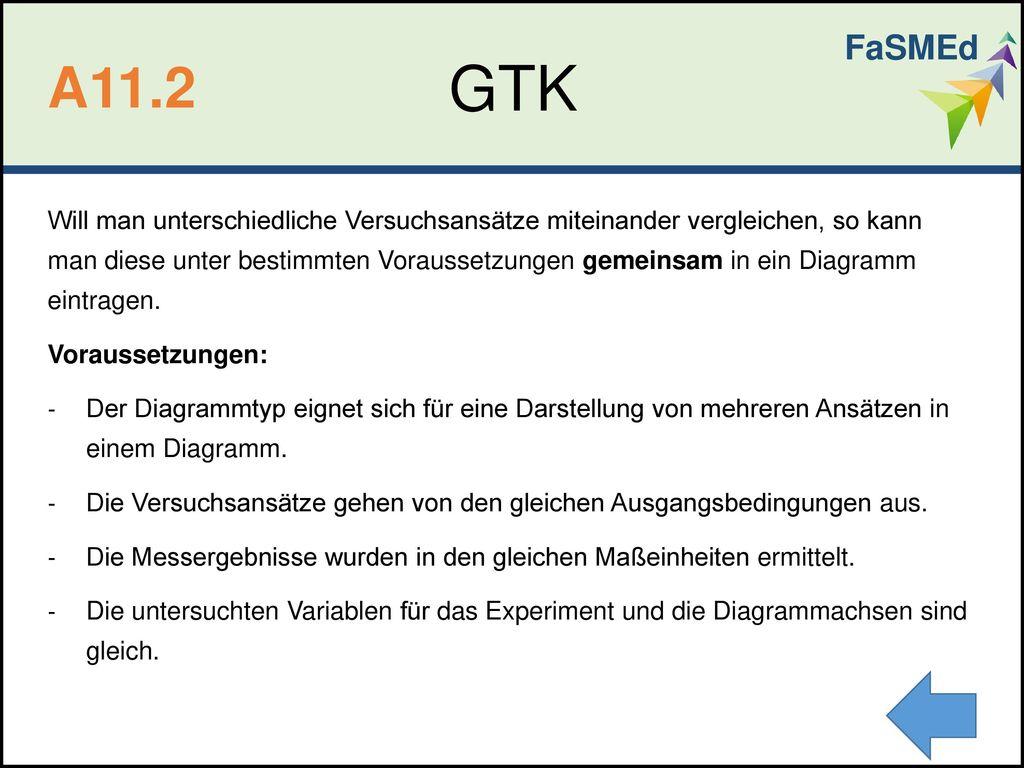 FaSMEd GTK. A11.2.