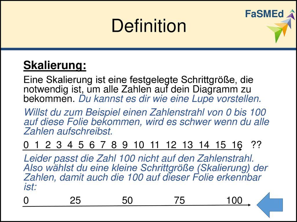 Definition Skalierung: FaSMEd